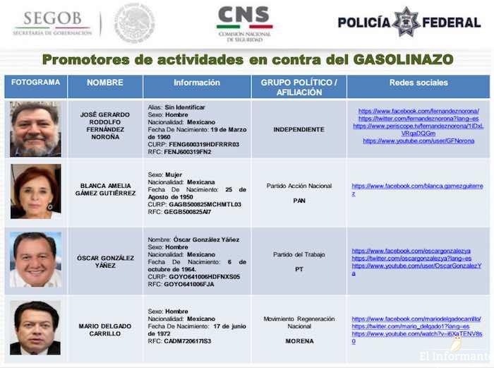 Las fichas del documento presuntamente elaborado por la CNS