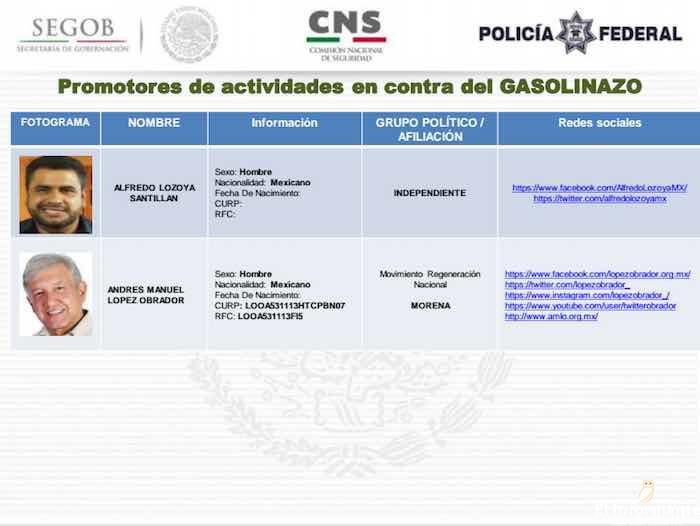 ficha gasolinazo1